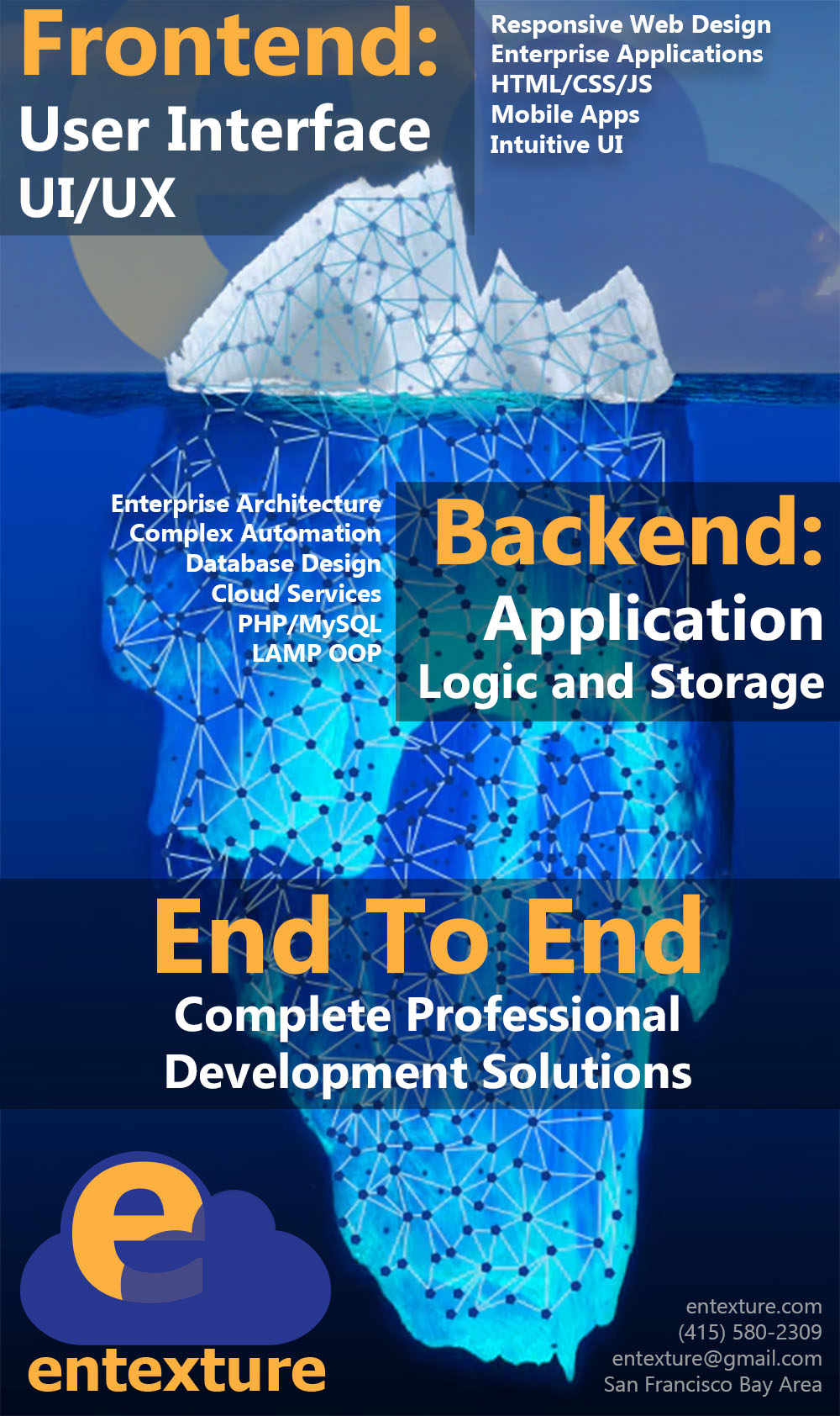 End to End Enterprise Application Development