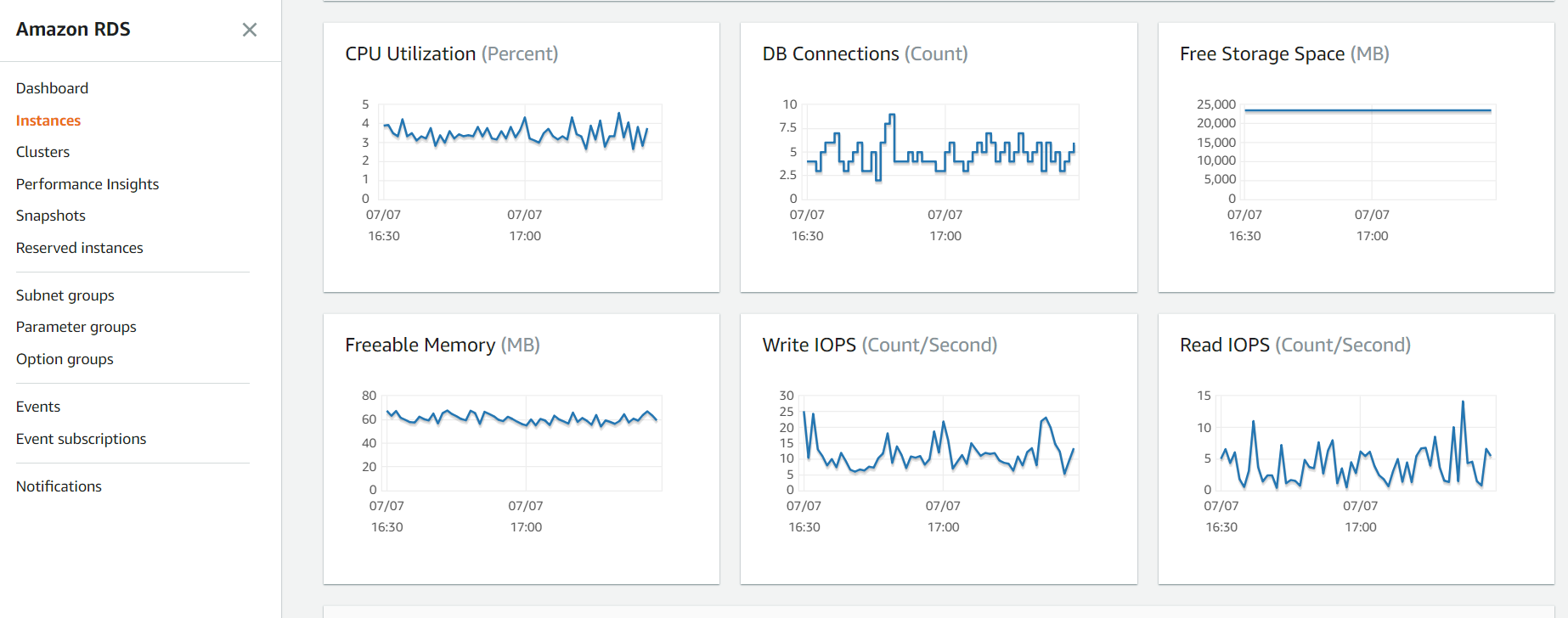 RDS MySQL Database Monitor